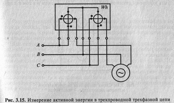 Для измерения активной энергии