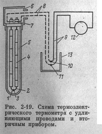 Термоэлектроды 1 и 2,