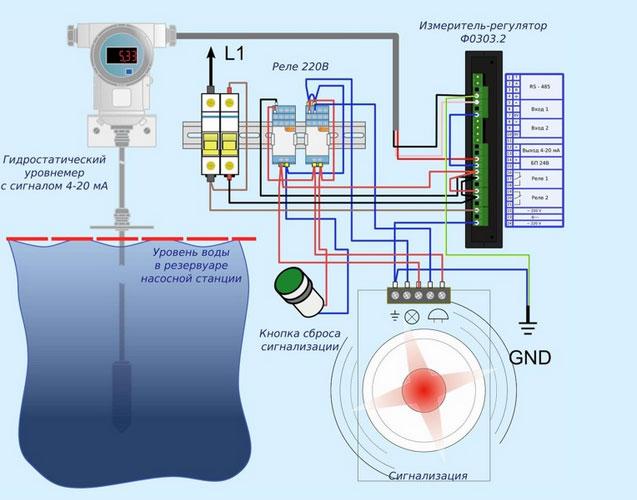для индикации уровня воды