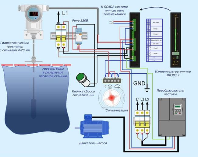 Датчики уровня воды для управления насосом своими руками
