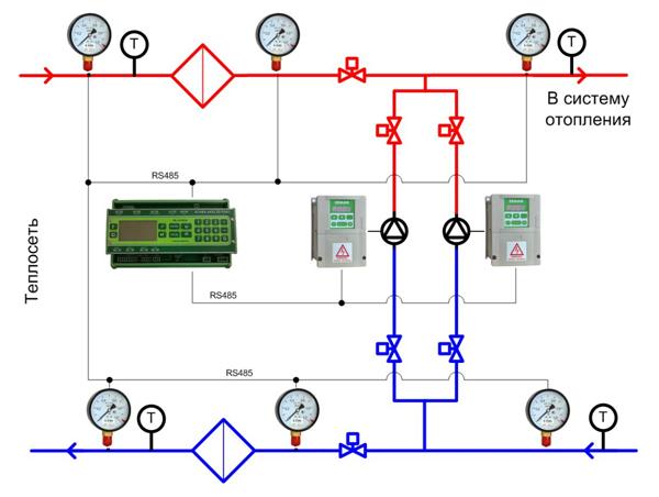 Рис. 2 Упрощенная схема ИТП