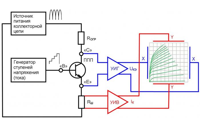 Функциональная схема Л2-100