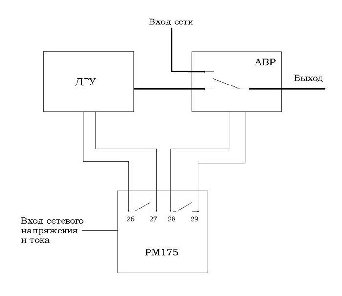 Рис. 10 - функциональная схема